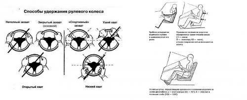 Удержание рулевого колеса