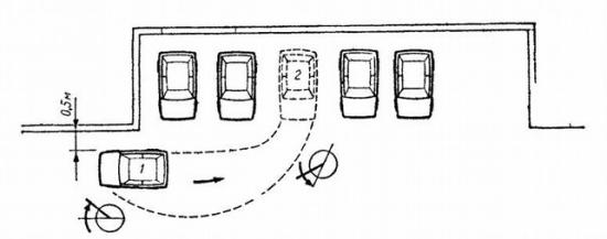 Парковка между автомобилями