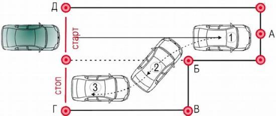 Парковка задним ходом параллельная