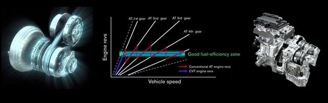 Поведение автомобиля и алгоритм управления, все совершенно разное