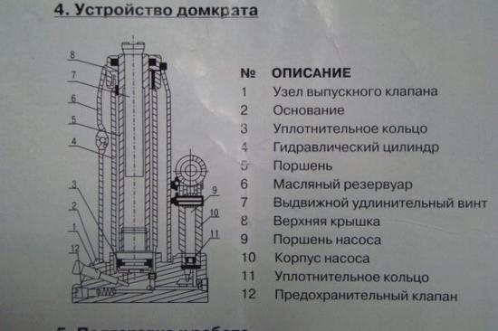 Схема домкрата