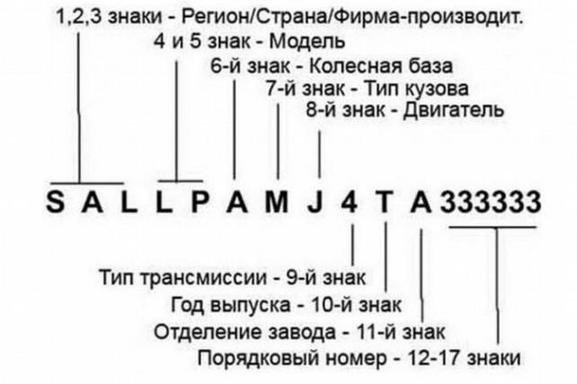 ВИН-код