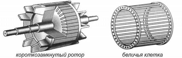 Детали ротора