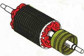 Ротор фазного типа