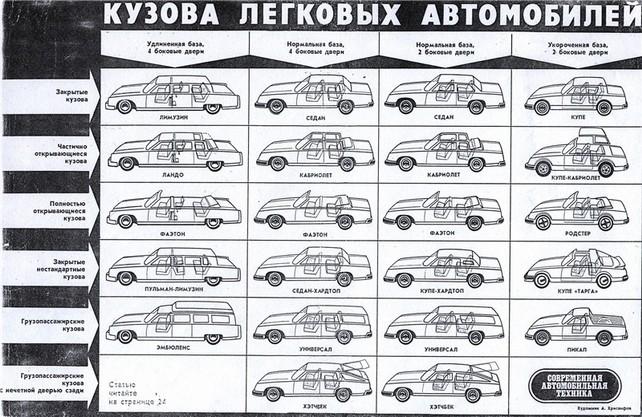 Сколько моделей, столько и кузовов