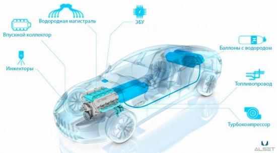 Что такое водородный двигатель