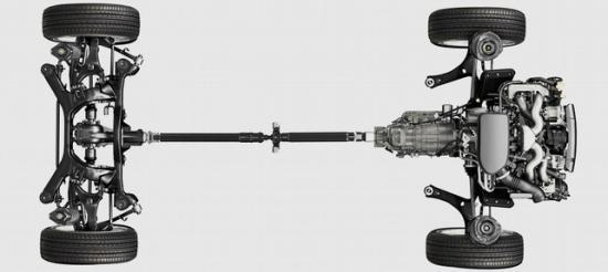 Полноприводная трансмиссия и подвеска