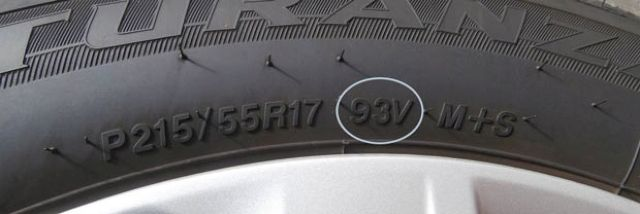 Индекс нагрузки и скорости