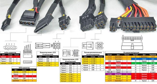 bp_pin_voltage