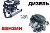 Степень сжатия дизельного двигателя