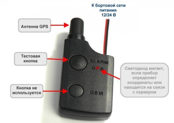 контроль связи